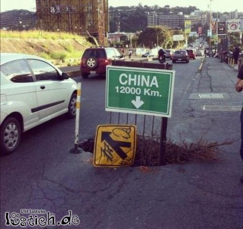 Wegweiser nach China