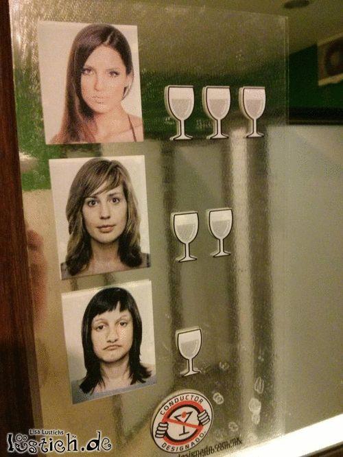 Alkohol und seine Konsequenzen